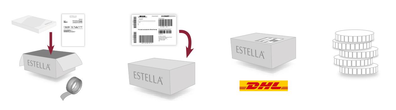Estella Shop Retoure